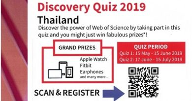 Web of Science Discovery Quiz 2019  – Asian Insitute of