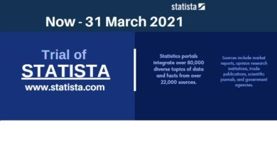 Statista is now available! (Now – 31 March 2021)
